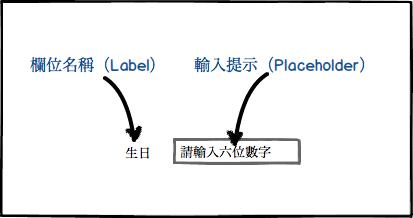 欄位標題和輸入提示